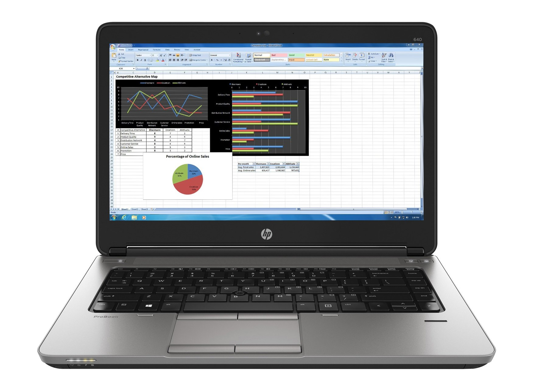 Notebook poleasingowy HP 840 G1